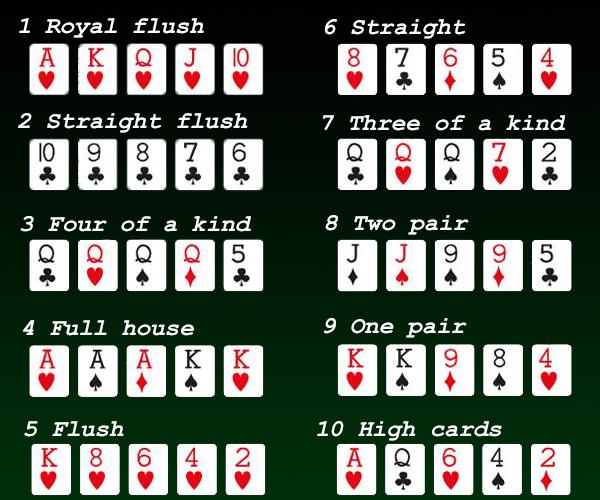 Comment jouer un poker gagnant bonus slot machine apk download